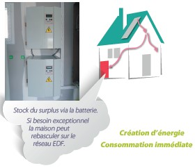 image-creation-energie